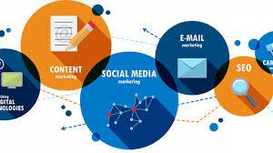 11 مصطلح في عالم التسويق الإليكتروني